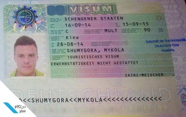 انواع ویزای بلژیک